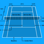 What is Dimension of Tennis Court: Everything About Tennis Q&A